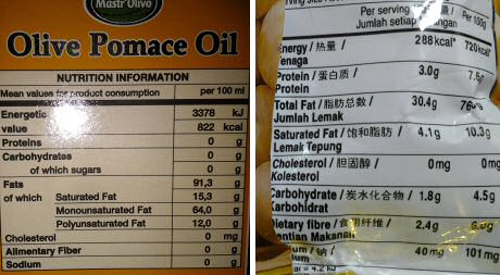 Macademia nuts contain less saturated fat than olive oil
